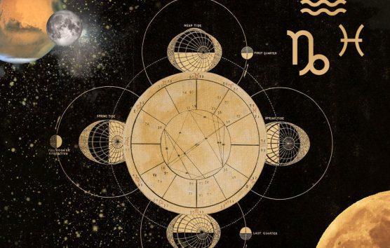 Travel Horoscope Of The Week: 22.02.21
